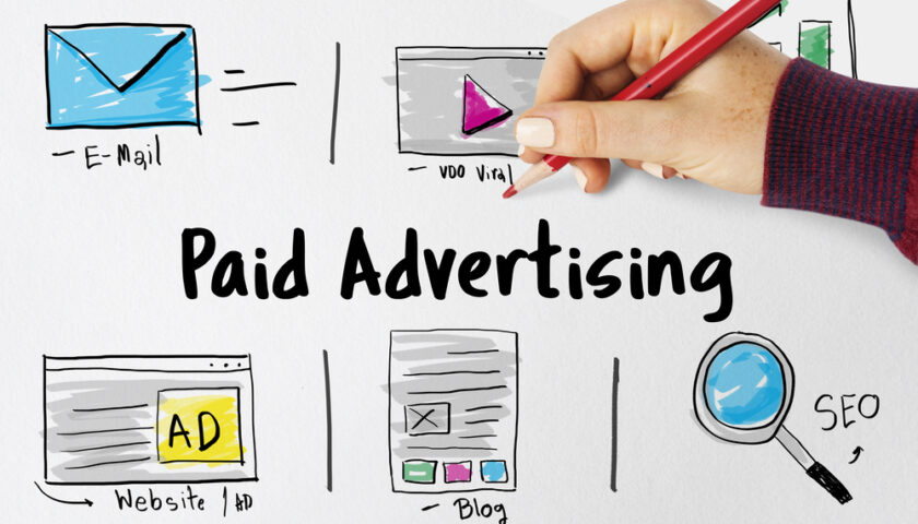 Paid advertising -Online Lead Generation